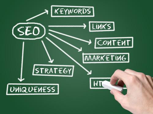Costruisci la tua strategia di content marketing, i 10 consigli che ti faranno svoltare