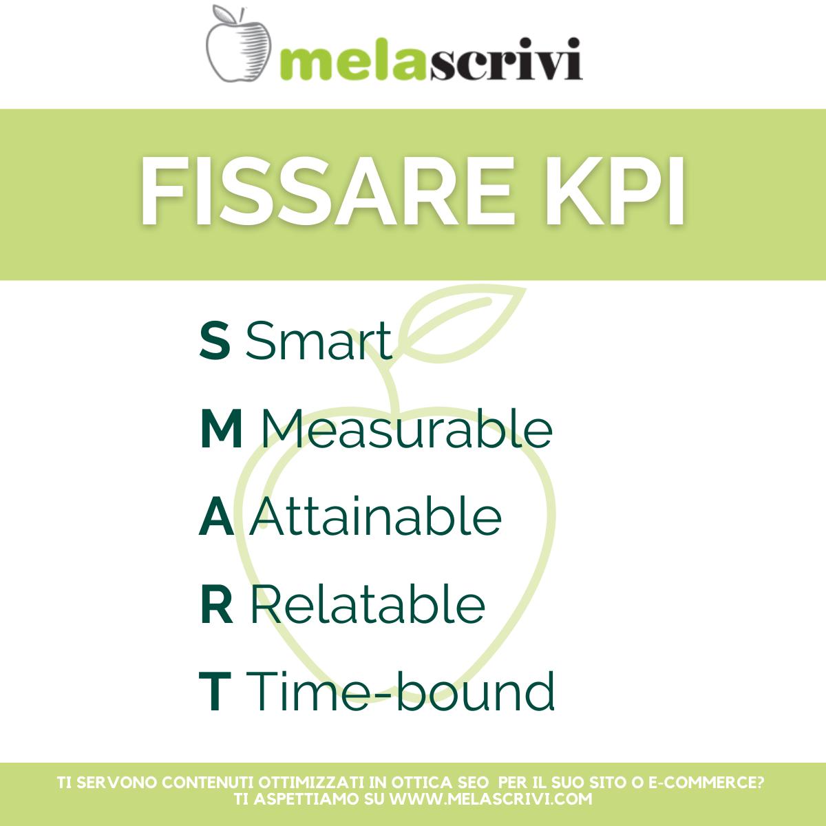 Infografica con acronimo SMART per KPI