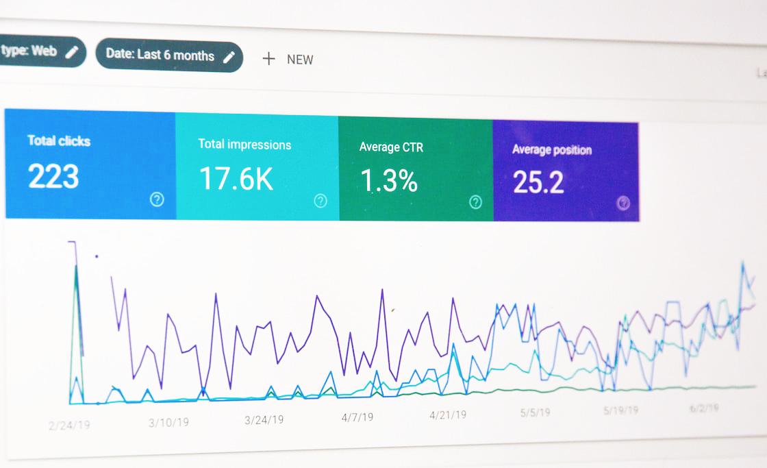 Una schermata di un tool di analisi che mostra le performance di una pagina web in termini di traffico